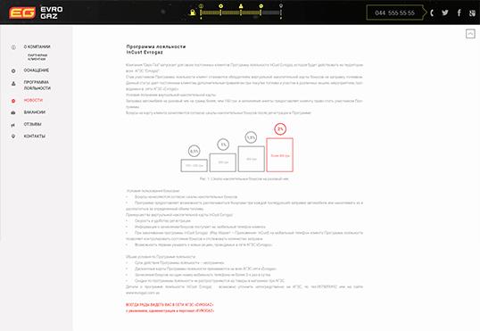 Дизайн, разработка и создание сайта Сеть АГЗС Еврогаз - 2