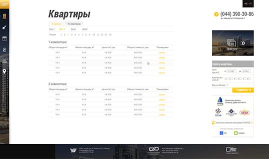 Дизайн, разработка и создание сайта ЖК Солнечная Ривьера - 2
